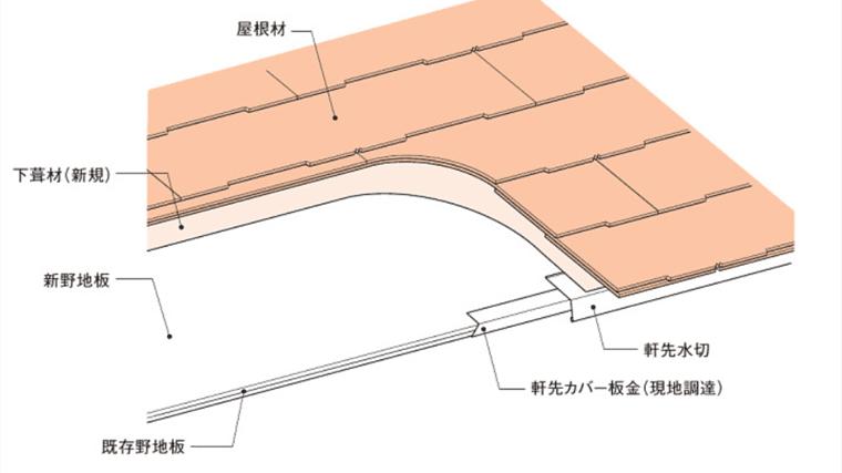 リフォーム時における屋根の構造
