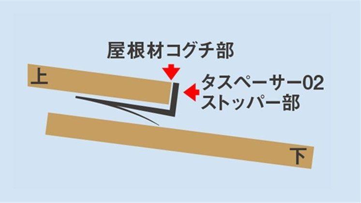 屋根塗装に使うタスペーサー