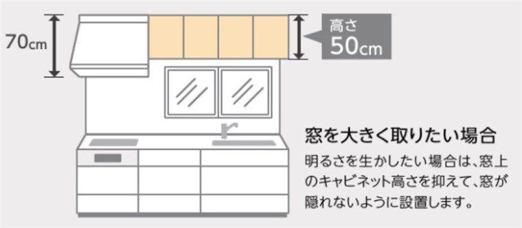 キッチンの吊戸棚50センチ