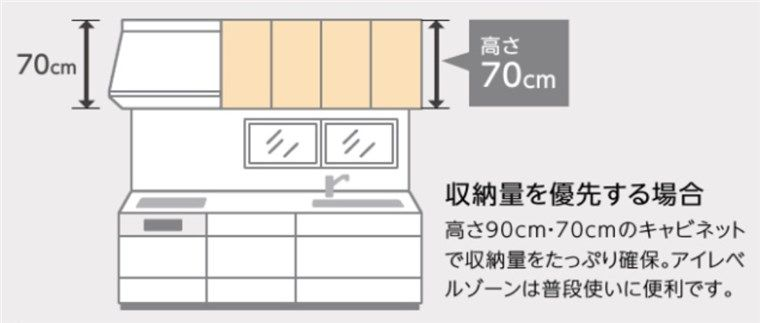 キッチンの吊戸棚70センチ
