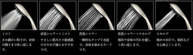 美容に効くシャワーヘッド
